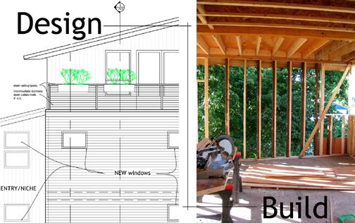 d&Build